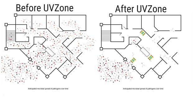 Anticipated microbial spread of pathogens in facility before and after UVZone Shoe Sanitizing Station